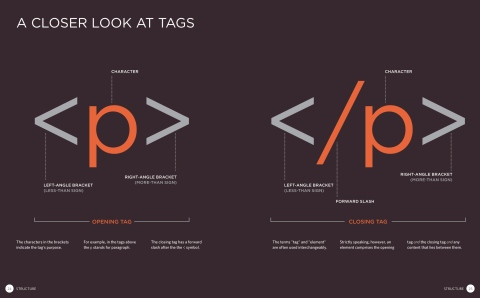 html-tags-detail-how-to